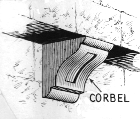 Corbel (dicionário)