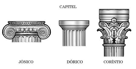 Capitel (dicionário)